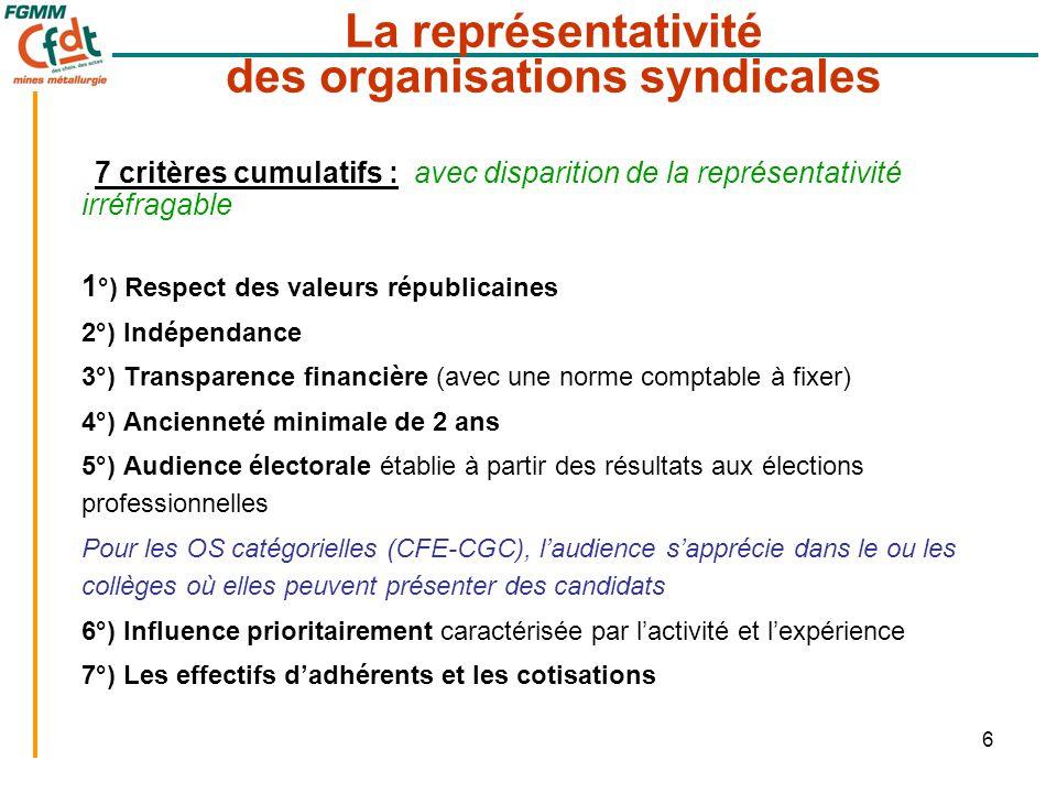 6 La représentativité des organisations syndicales 7 critères cumulatifs : avec disparition de la représentativité irréfragable 1 °) Respect des valeu
