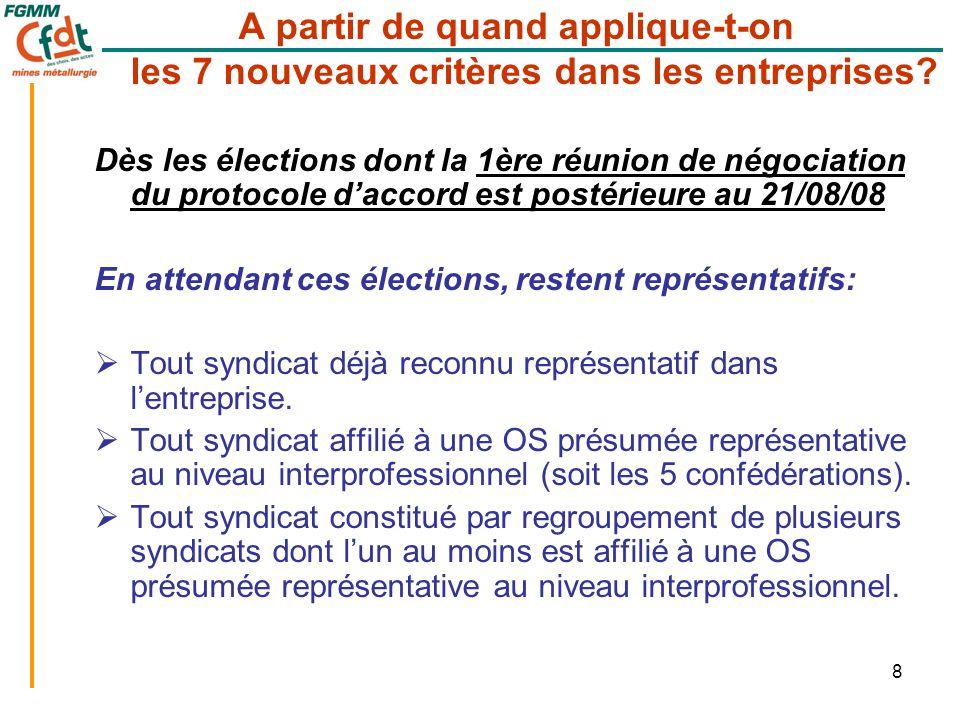39 Ressources et moyens des syndicats PARTIE III