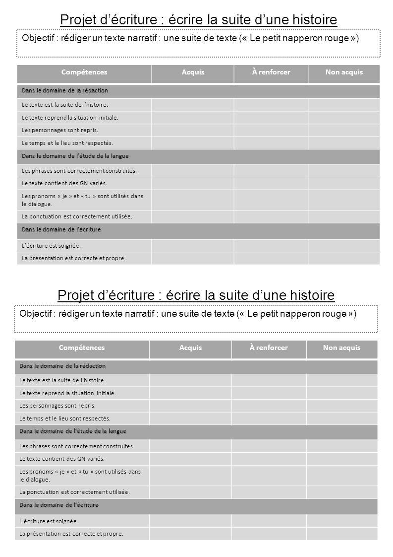 Projet d'écriture : écrire un dialogue Objectif : rédiger un dialogue entre plusieurs personnes d'une quinzaine de lignes.