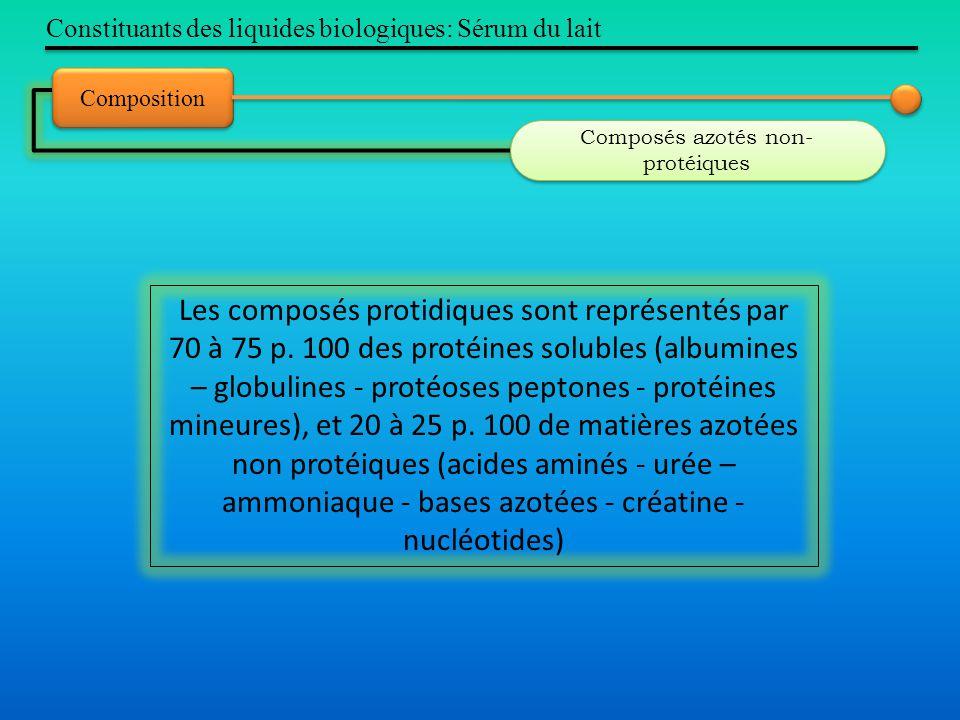 Constituants des liquides biologiques: Sérum du lait Composition Composés azotés non- protéiques Les composés protidiques sont représentés par 70 à 75