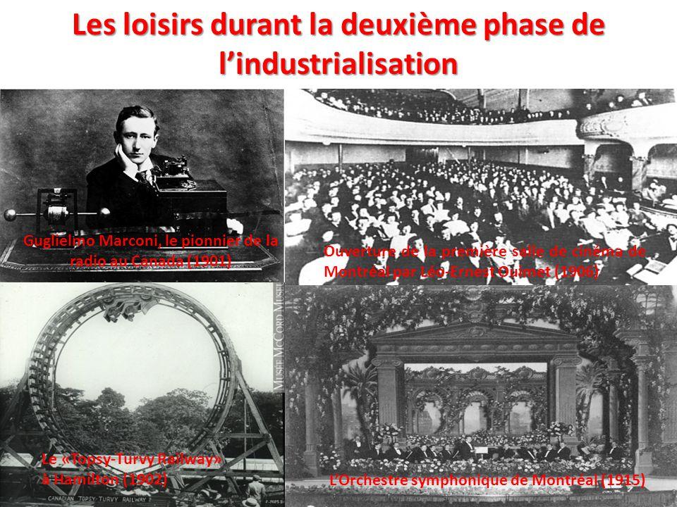 Ouverture de la première salle de cinéma de Montréal par Léo-Ernest Ouimet (1906) Le «Topsy-Turvy Railway» à Hamilton (1902) Guglielmo Marconi, le pio