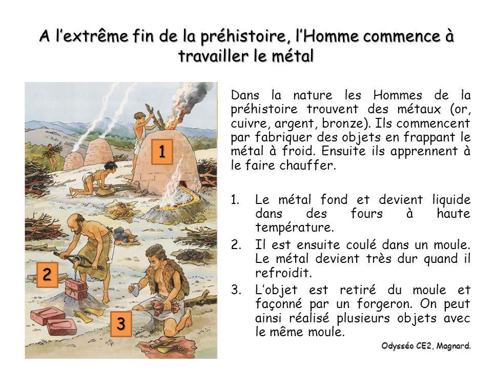 A l'extrême fin de la préhistoire, l'Homme commence à travailler le métal Dans la nature les Hommes de la préhistoire trouvent des métaux (or, cuivre, argent, bronze).