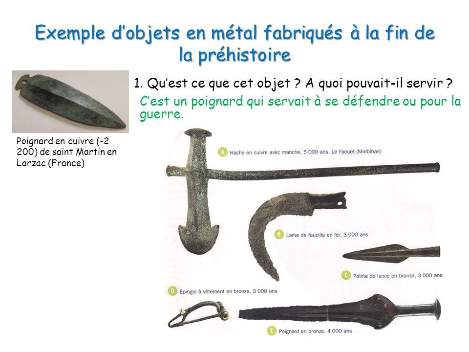 Exemple d'objets en métal fabriqués à la fin de la préhistoire 1.