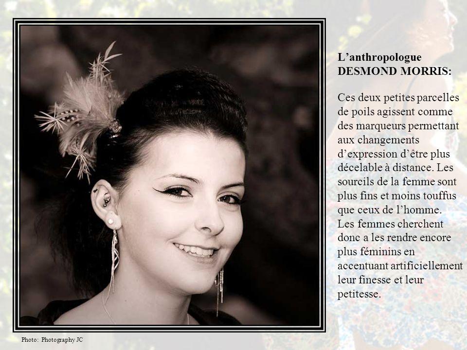 L'anthropologue DESMOND MORRIS: Ces deux petites parcelles de poils agissent comme des marqueurs permettant aux changements d'expression d'être plus décelable à distance.