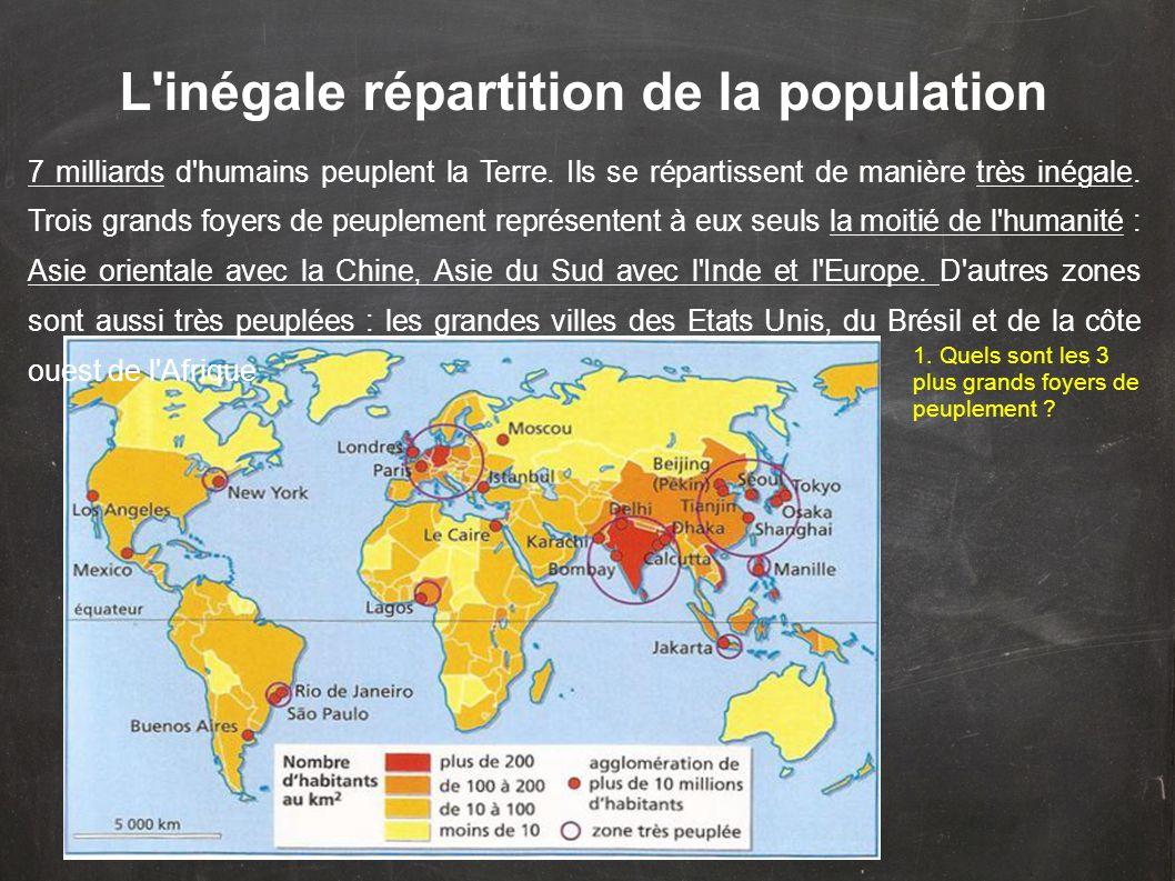 L'inégale répartition de la population 7 milliards d'humains peuplent la Terre. Ils se répartissent de manière très inégale. Trois grands foyers de pe