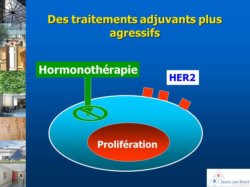 Hormones HER2 Prolifération Hormonothérapie Des traitements adjuvants plus agressifs