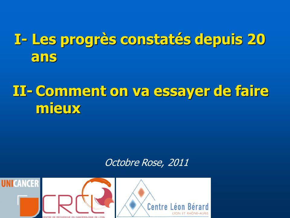 I- Les progrès constatés depuis 20 ans Octobre Rose, 2011 II-Comment on va essayer de faire mieux