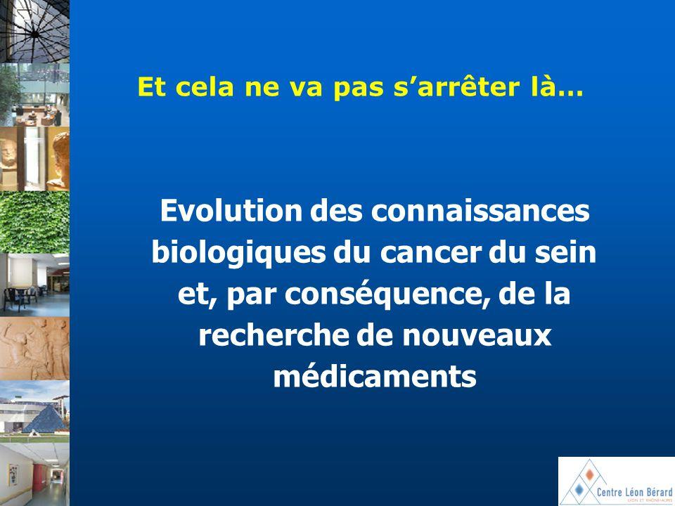 Et cela ne va pas s'arrêter là… Evolution des connaissances biologiques du cancer du sein et, par conséquence, de la recherche de nouveaux médicaments