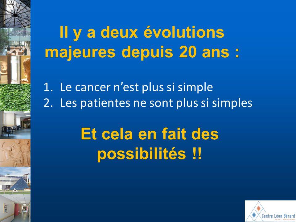 Il y a deux évolutions majeures depuis 20 ans : 1.Le cancer n'est plus si simple 2.Les patientes ne sont plus si simples Et cela en fait des possibili