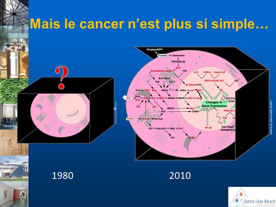 Mais le cancer n'est plus si simple… 19802010
