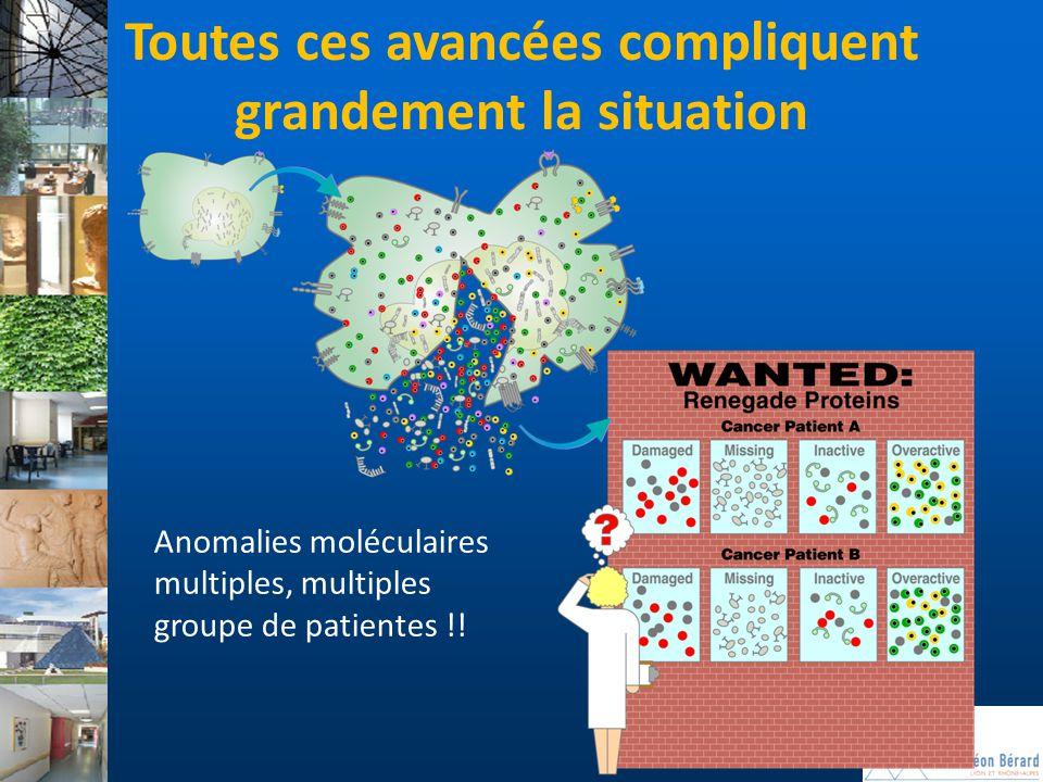 Toutes ces avancées compliquent grandement la situation Anomalies moléculaires multiples, multiples groupe de patientes !!
