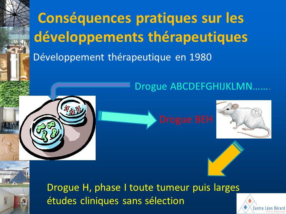 Drogue ABCDEFGHIJKLMN……. Drogue BEH Drogue H, phase I toute tumeur puis larges études cliniques sans sélection Conséquences pratiques sur les développ