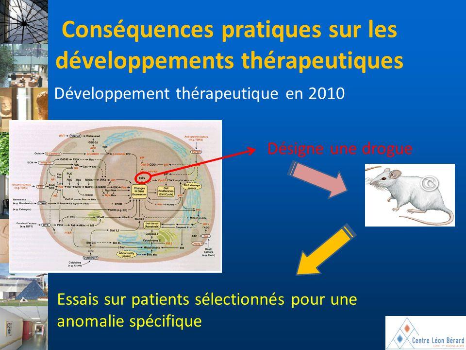 Développement thérapeutique en 2010 Désigne une drogue Essais sur patients sélectionnés pour une anomalie spécifique Conséquences pratiques sur les dé