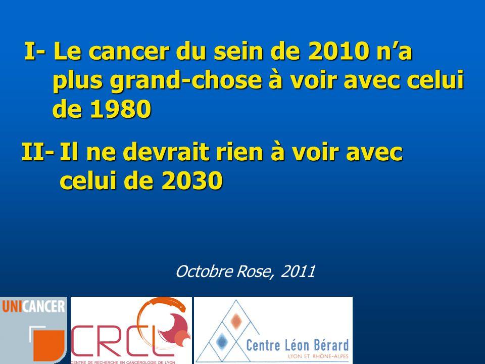 I- Le cancer du sein de 2010 n'a plus grand-chose à voir avec celui de 1980 Octobre Rose, 2011 II-Il ne devrait rien à voir avec celui de 2030