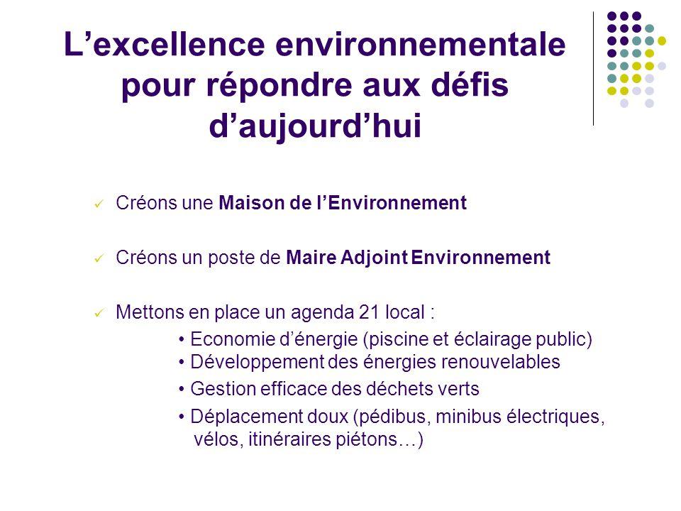 L'excellence environnementale pour répondre aux défis d'aujourd'hui Créons une Maison de l'Environnement Créons un poste de Maire Adjoint Environnement Mettons en place un agenda 21 local : Economie d'énergie (piscine et éclairage public) Développement des énergies renouvelables Gestion efficace des déchets verts Déplacement doux (pédibus, minibus électriques, vélos, itinéraires piétons…)