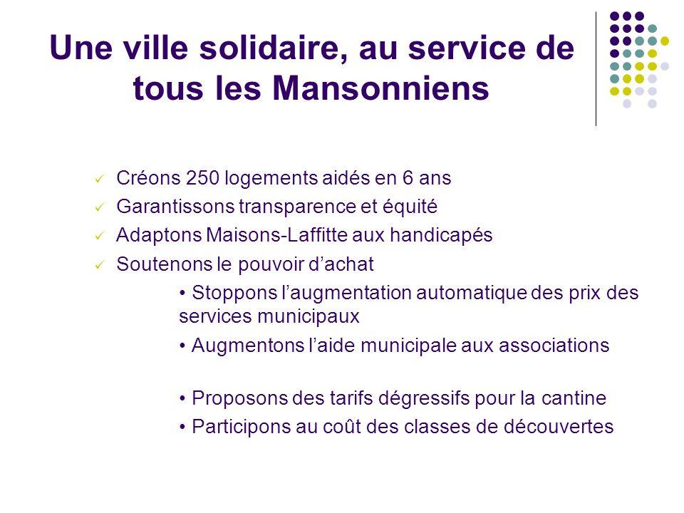 Une ville solidaire, au service de tous les Mansonniens Créons 250 logements aidés en 6 ans Garantissons transparence et équité Adaptons Maisons-Laffi