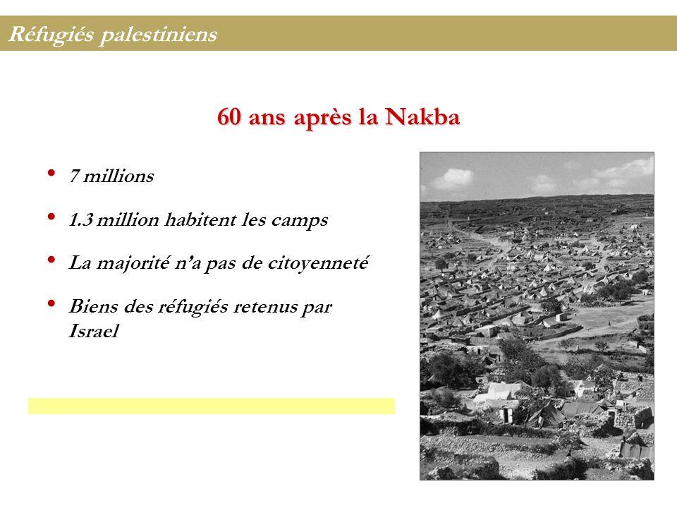 7 millions 1.3 million habitent les camps La majorité n'a pas de citoyenneté Biens des réfugiés retenus par Israel 60 ans après la Nakba Réfugiés pale