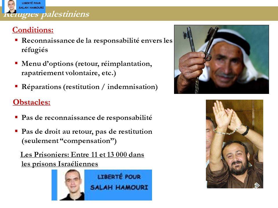  Reconnaissance de la responsabilité envers les réfugiés  Menu d'options (retour, réimplantation, rapatriement volontaire, etc.)  Réparations (rest