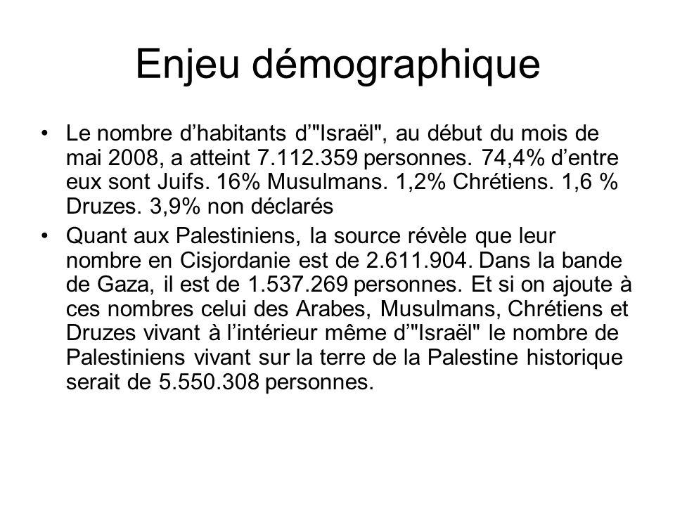 Enjeu démographique Le nombre d'habitants d'