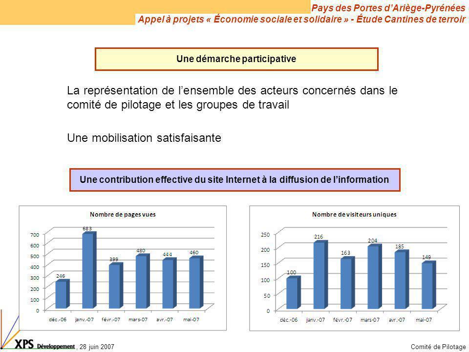 Pays des Portes d'Ariège-Pyrénées Appel à projets « Économie sociale et solidaire » - Étude Cantines de terroir, 28 juin 2007Comité de Pilotage Une dé
