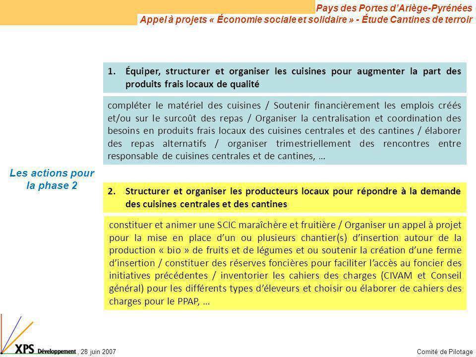 Pays des Portes d'Ariège-Pyrénées Appel à projets « Économie sociale et solidaire » - Étude Cantines de terroir, 28 juin 2007Comité de Pilotage Les ac