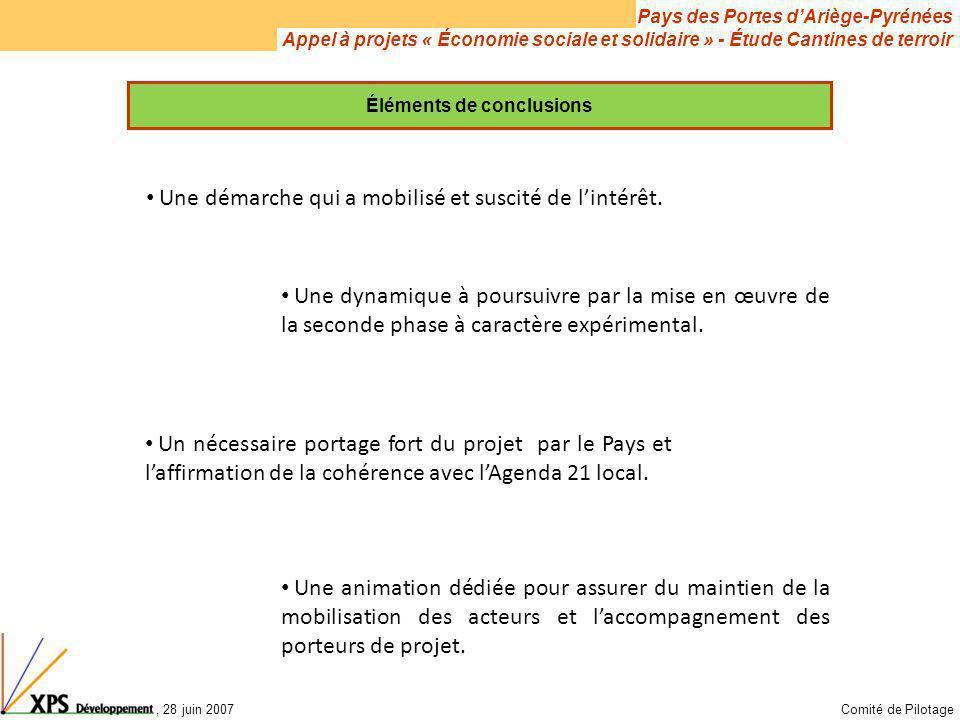 Pays des Portes d'Ariège-Pyrénées Appel à projets « Économie sociale et solidaire » - Étude Cantines de terroir, 28 juin 2007Comité de Pilotage Élémen