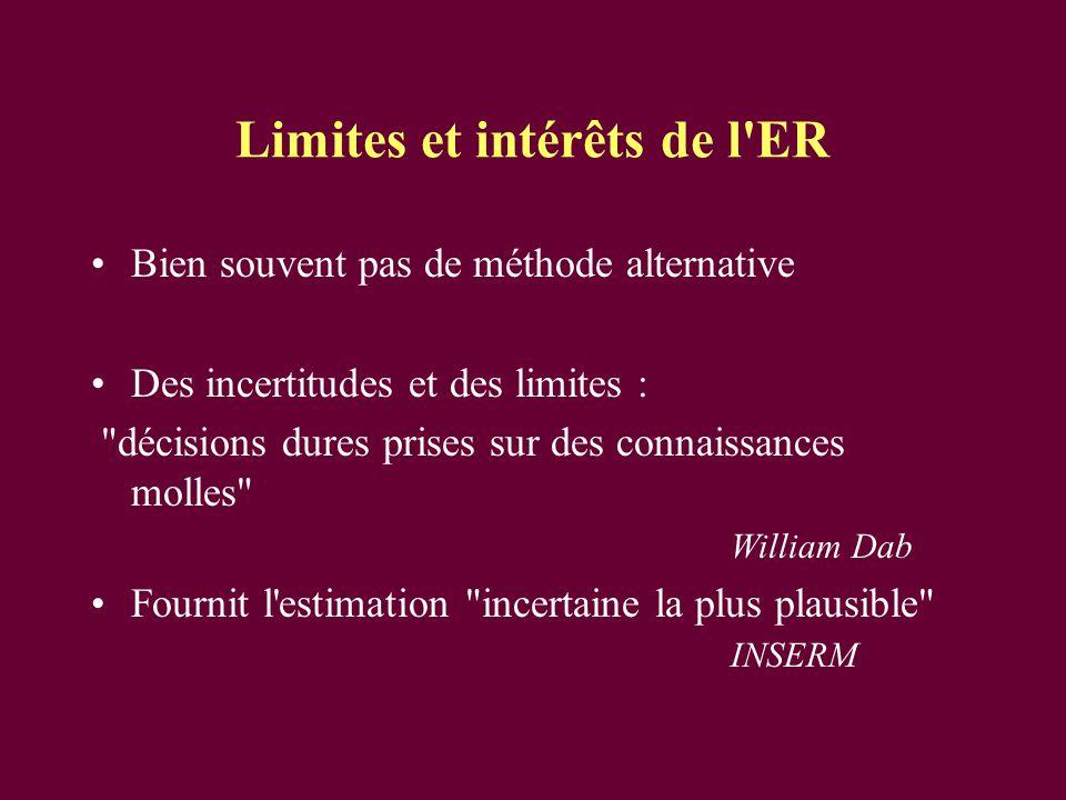 Limites et intérêts de l ER Bien souvent pas de méthode alternative Des incertitudes et des limites : décisions dures prises sur des connaissances molles William Dab Fournit l estimation incertaine la plus plausible INSERM