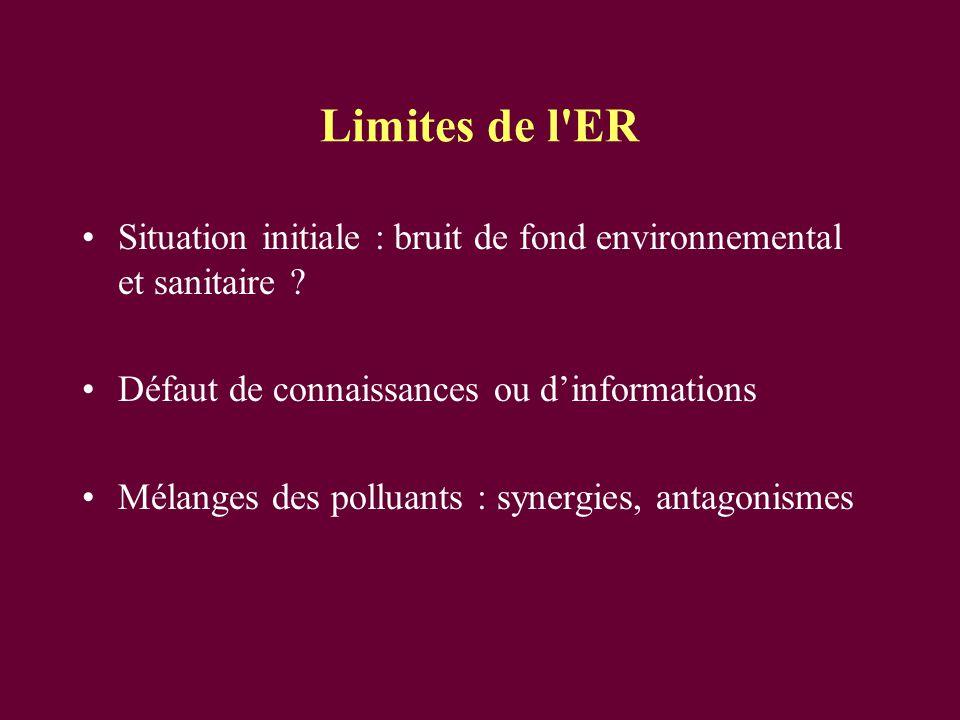 Limites de l ER Situation initiale : bruit de fond environnemental et sanitaire .