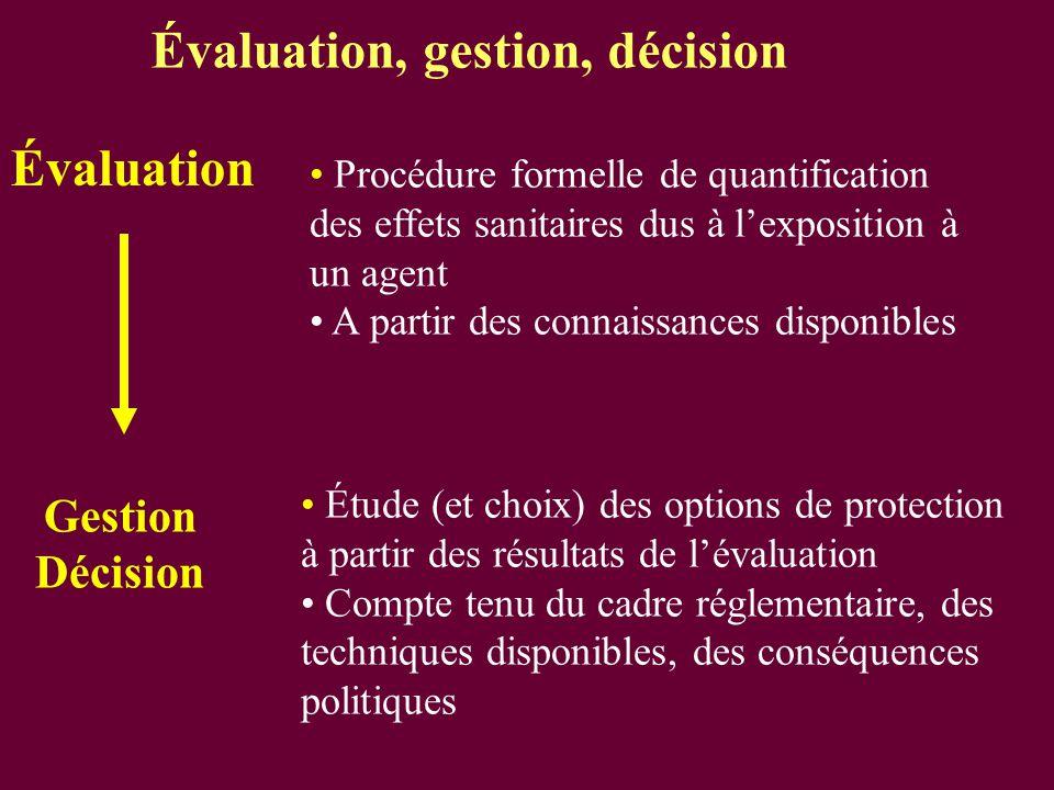 Évaluation, gestion, décision Évaluation Gestion Décision Procédure formelle de quantification des effets sanitaires dus à l'exposition à un agent A partir des connaissances disponibles Étude (et choix) des options de protection à partir des résultats de l'évaluation Compte tenu du cadre réglementaire, des techniques disponibles, des conséquences politiques