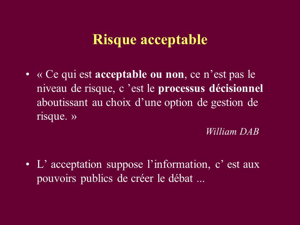 Risque acceptable « Ce qui est acceptable ou non, ce n'est pas le niveau de risque, c 'est le processus décisionnel aboutissant au choix d'une option de gestion de risque.
