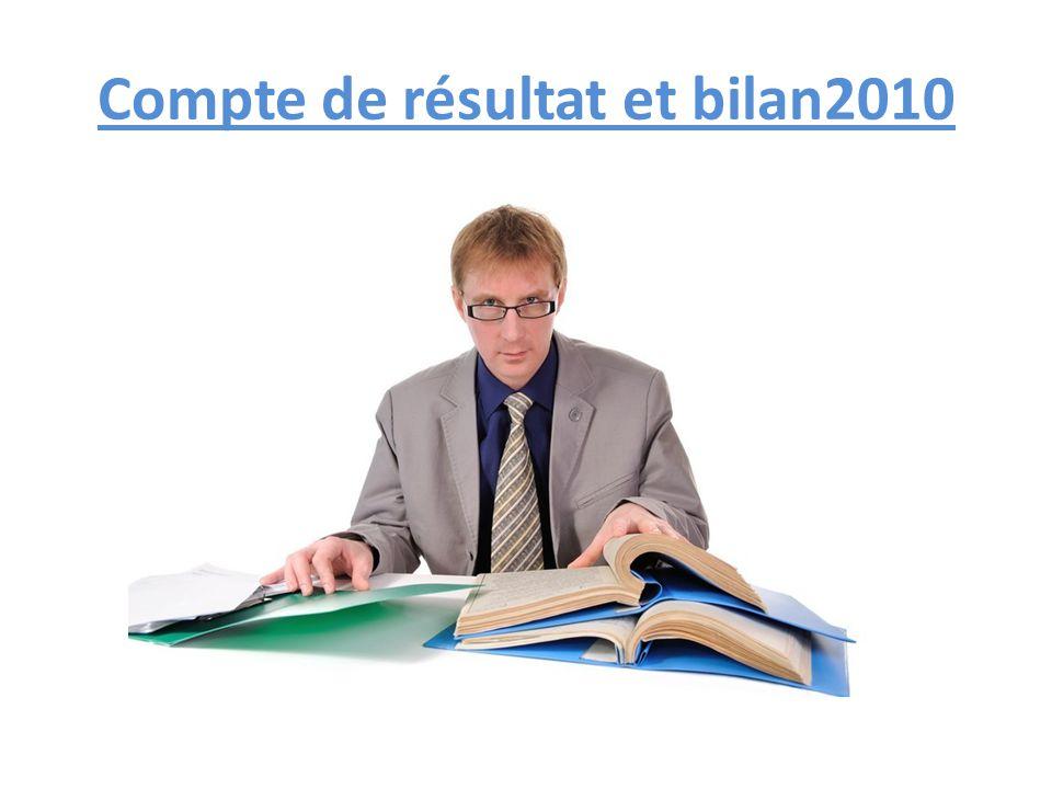 Compte de résultat et bilan2010
