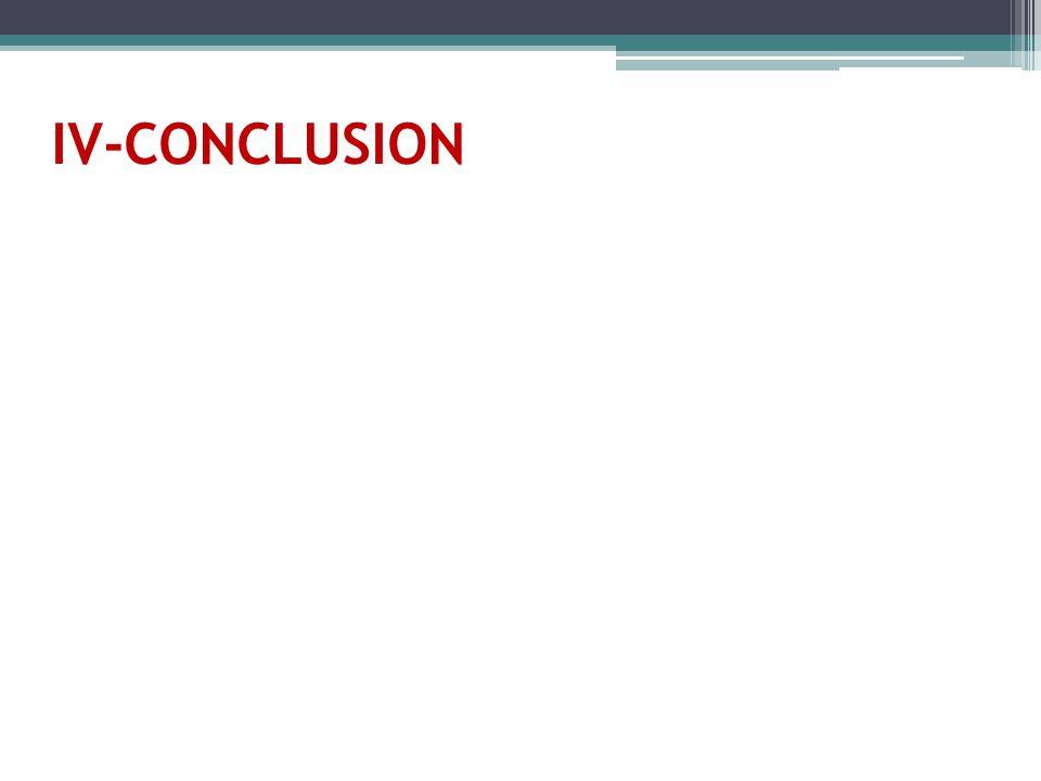 IV-CONCLUSION