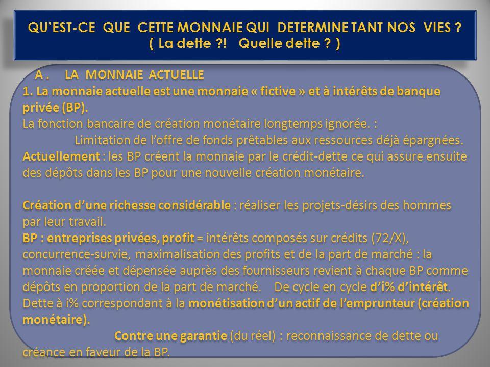 B.QU'EST-CE QUE LA MONNAIE . 1.