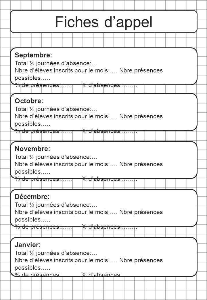 Fiches d'appel Septembre: Total ½ journées d'absence:… Nbre d'élèves inscrits pour le mois:…. Nbre présences possibles….. % de présences:…… % d'absenc