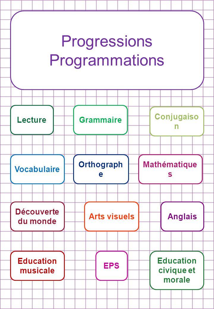 Progressions Programmations LectureGrammaire Conjugaiso n Anglais Orthograph e Mathématique s Découverte du monde Arts visuels Vocabulaire EPS Educati