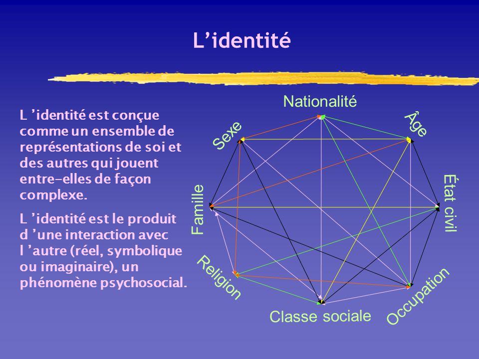 L 'identité est conçue comme un ensemble de représentations de soi et des autres qui jouent entre-elles de façon complexe.