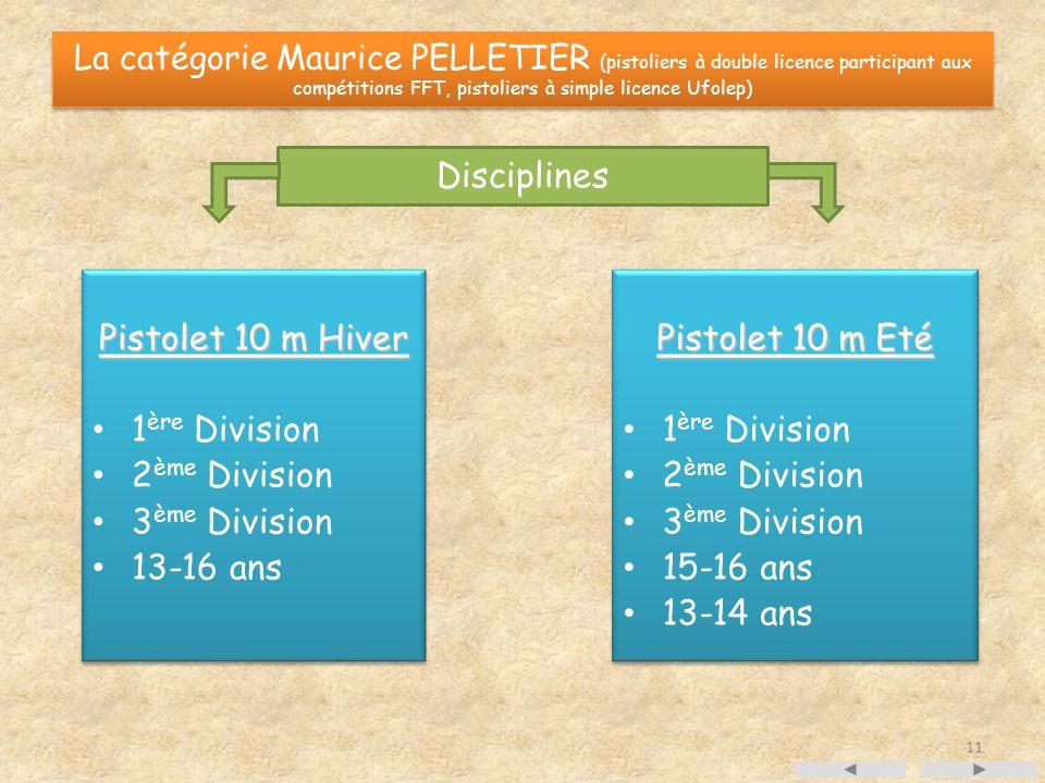 La catégorie Maurice PELLETIER (pistoliers à double licence participant aux compétitions FFT, pistoliers à simple licence Ufolep) Disciplines Pistolet