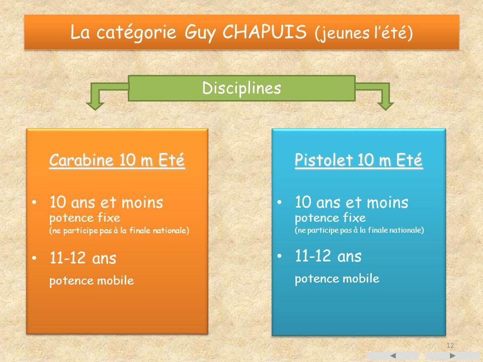 La catégorie Guy CHAPUIS (jeunes l'été) Disciplines Carabine 10 m Eté 10 ans et moins potence fixe (ne participe pas à la finale nationale) 11-12 ans