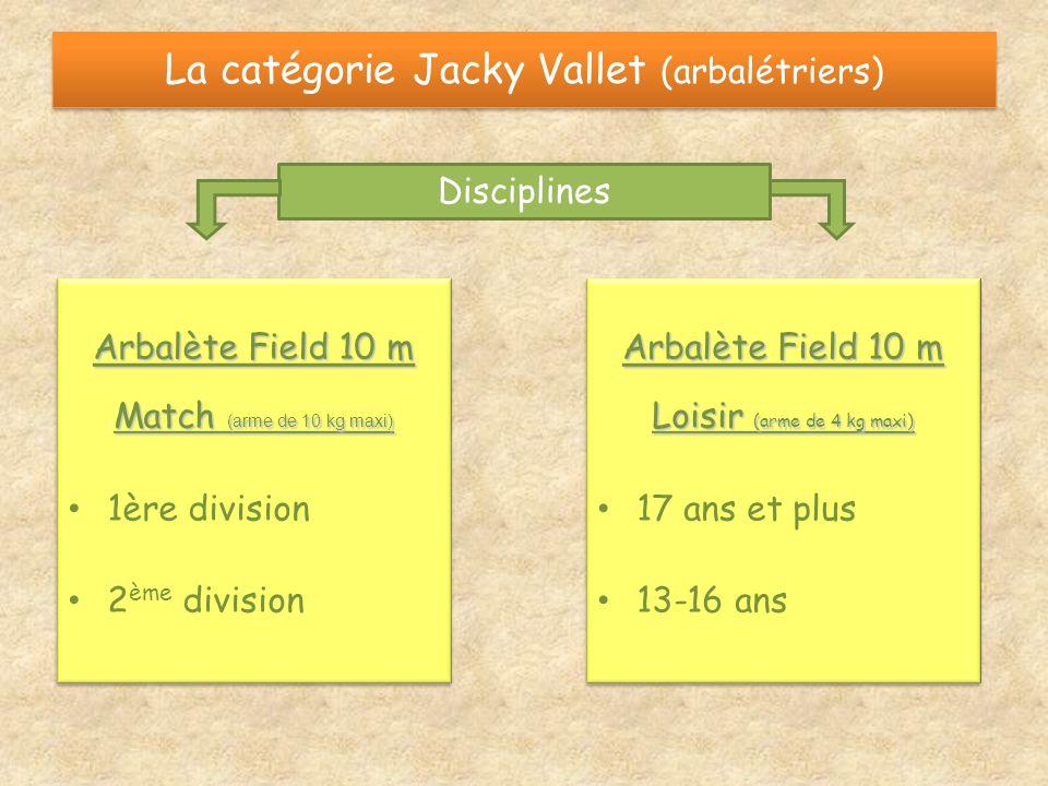 Disciplines Arbalète Field 10 m Match (arme de 10 kg maxi) 1ère division 2 ème division Arbalète Field 10 m Match (arme de 10 kg maxi) 1ère division 2 ème division Arbalète Field 10 m Loisir (arme de 4 kg maxi) 17 ans et plus 13-16 ans Arbalète Field 10 m Loisir (arme de 4 kg maxi) 17 ans et plus 13-16 ans