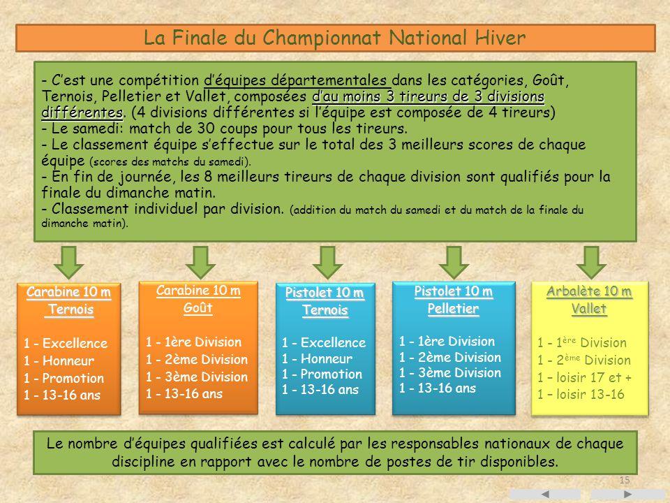 La Finale du Championnat National Hiver Carabine 10 m Goût 1 - 1ère Division 1 - 2ème Division 1 - 3ème Division 1 - 13-16 ans Pistolet 10 m Ternois 1