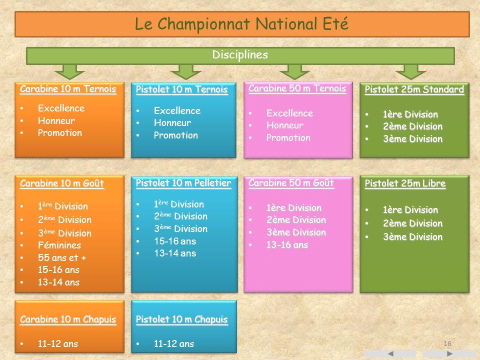 Le Championnat National Eté Disciplines Carabine 10 m Goût 1 ère Division 2 ème Division 3 ème Division Féminines 55 ans et + 15-16 ans 13-14 ans Cara