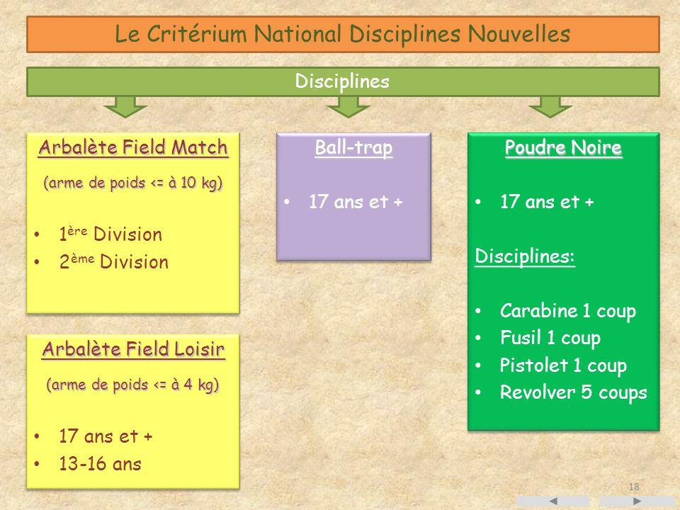 Le Critérium National Disciplines Nouvelles Disciplines Arbalète Field Match (arme de poids <= à 10 kg) 1 ère Division 2 ème Division Arbalète Field M