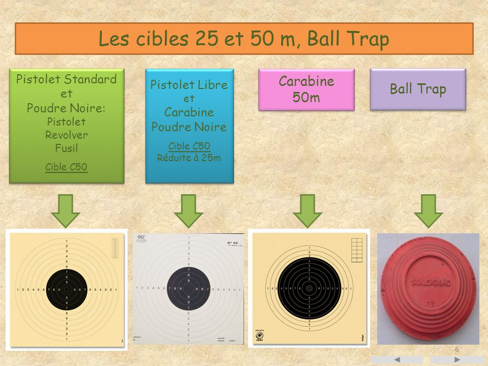 6 Les cibles 25 et 50 m, Ball Trap Carabine 50m Carabine 50m Pistolet Standard et Poudre Noire: Pistolet Revolver Fusil Cible C50 Pistolet Standard et