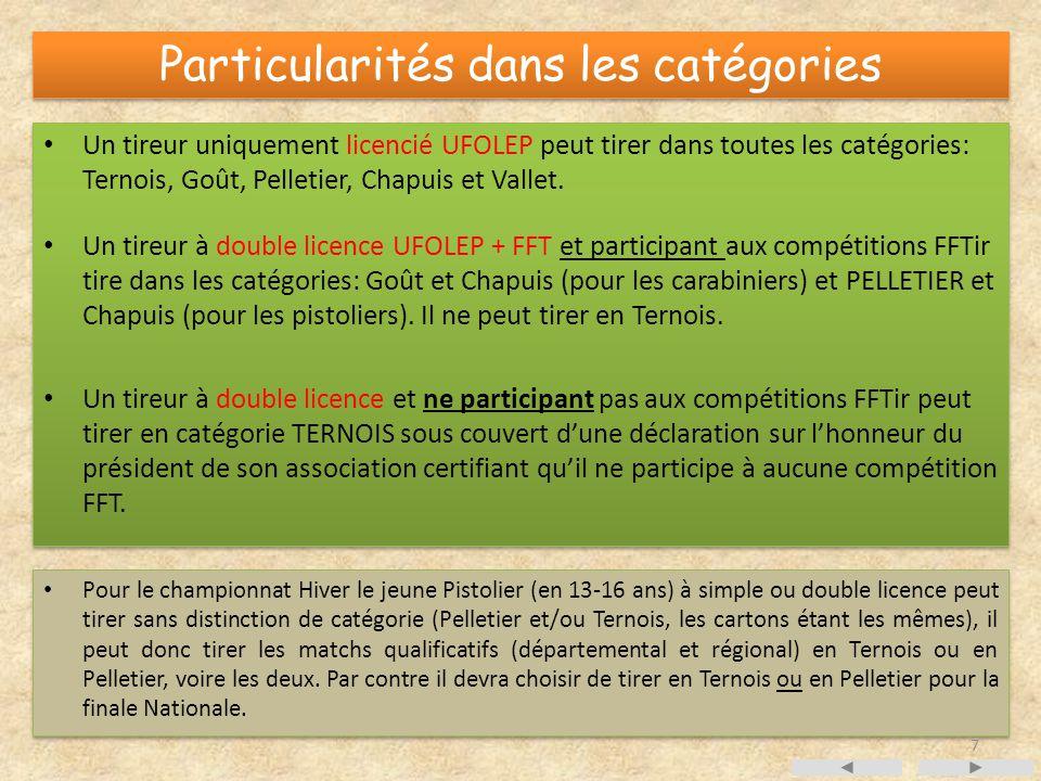 Particularités dans les catégories Un tireur uniquement licencié UFOLEP peut tirer dans toutes les catégories: Ternois, Goût, Pelletier, Chapuis et Va