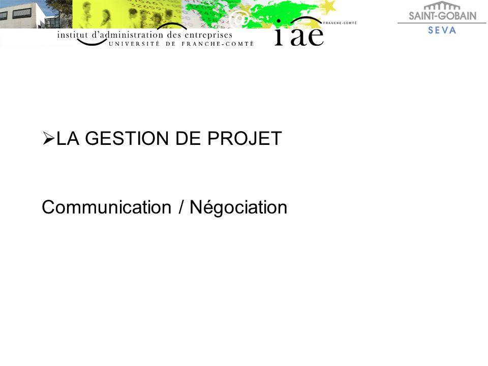  Communiquer en phase projet Pour communiquer en situation de projet: utilisez le PDCA PLAN : Préparez vous bien - Analysez la situation: - La communication se fait de qui (moi) vers qui (les autres).