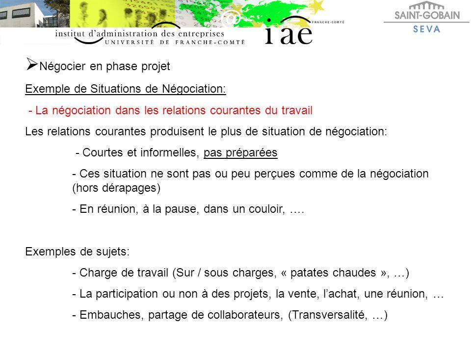  Négocier en phase projet Exemple de Situations de Négociation: - La négociation dans les relations courantes du travail Les relations courantes prod