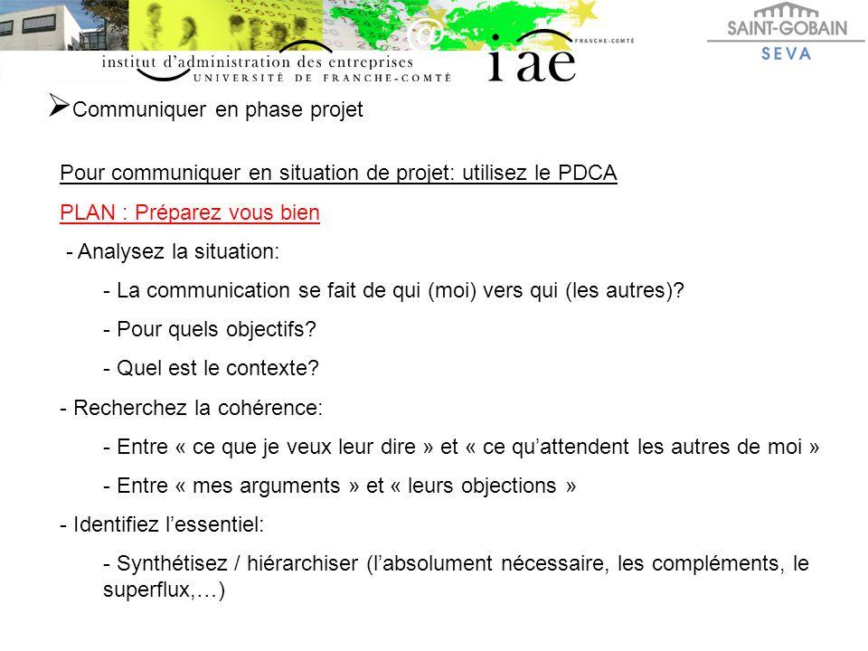  Communiquer en phase projet Pour communiquer en situation de projet: utilisez le PDCA PLAN : Préparez vous bien - Analysez la situation: - La commun