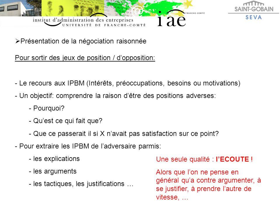  Présentation de la négociation raisonnée Pour sortir des jeux de position / d'opposition: - Le recours aux IPBM (Intérêts, préoccupations, besoins o