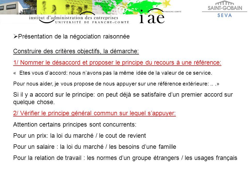  Présentation de la négociation raisonnée Construire des critères objectifs, la démarche: 1/ Nommer le désaccord et proposer le principe du recours à