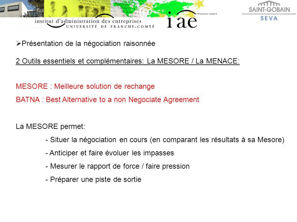  Présentation de la négociation raisonnée 2 Outils essentiels et complémentaires: La MESORE / La MENACE: MESORE : Meilleure solution de rechange BATN